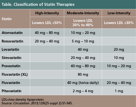levitra compared to cialis and viagra